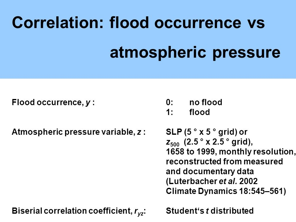 Correlation: flood occurrence vs atmospheric pressure Flood occurrence, y :0:no flood 1:flood Atmospheric pressure variable, z :SLP (5 ° x 5 ° grid) or z 500 (2.5 ° x 2.5 ° grid), 1658 to 1999,monthly resolution, reconstructed from measured and documentary data (Luterbacher et al.