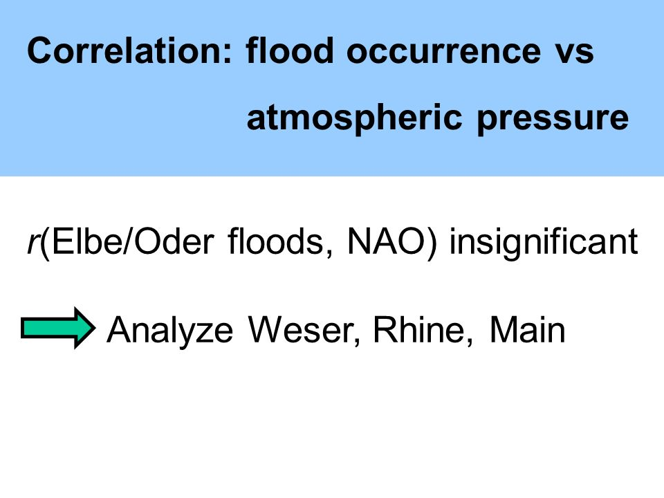 Correlation: flood occurrence vs atmospheric pressure r(Elbe/Oder floods, NAO) insignificant Analyze Weser, Rhine, Main