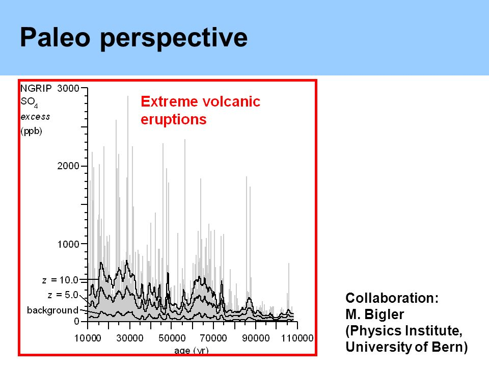 Paleo perspective Collaboration: M. Bigler (Physics Institute, University of Bern)