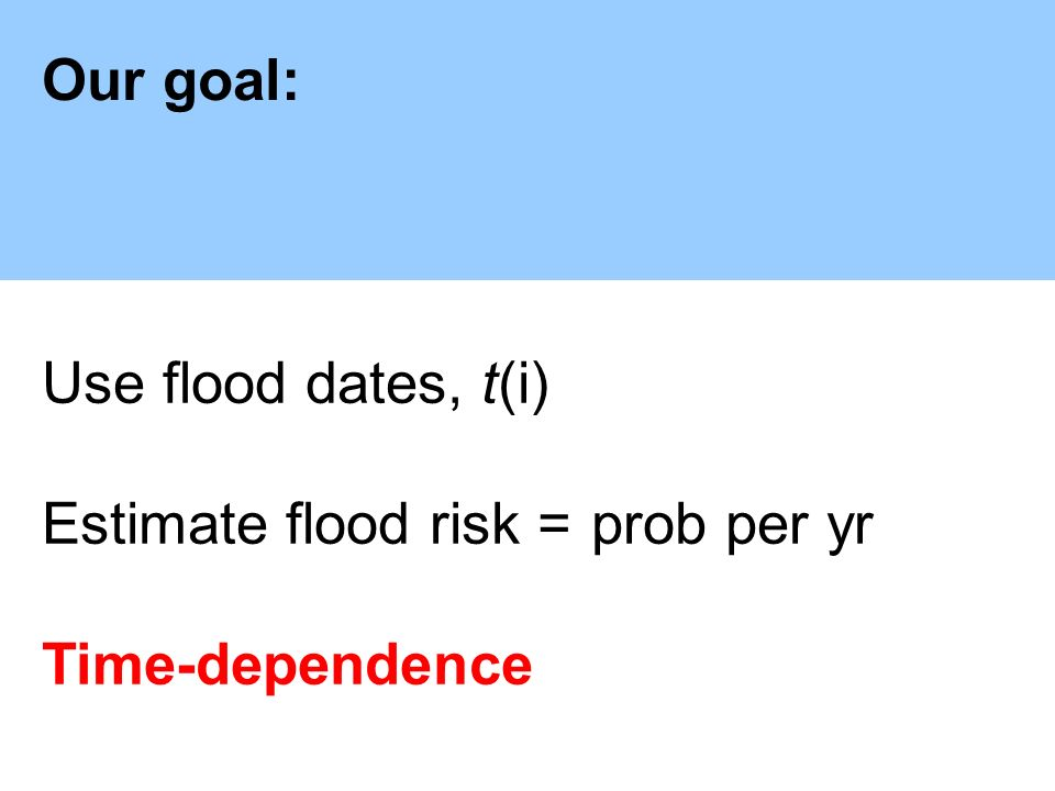 Our goal: Use flood dates, t(i) Estimate flood risk =prob per yr Time-dependence