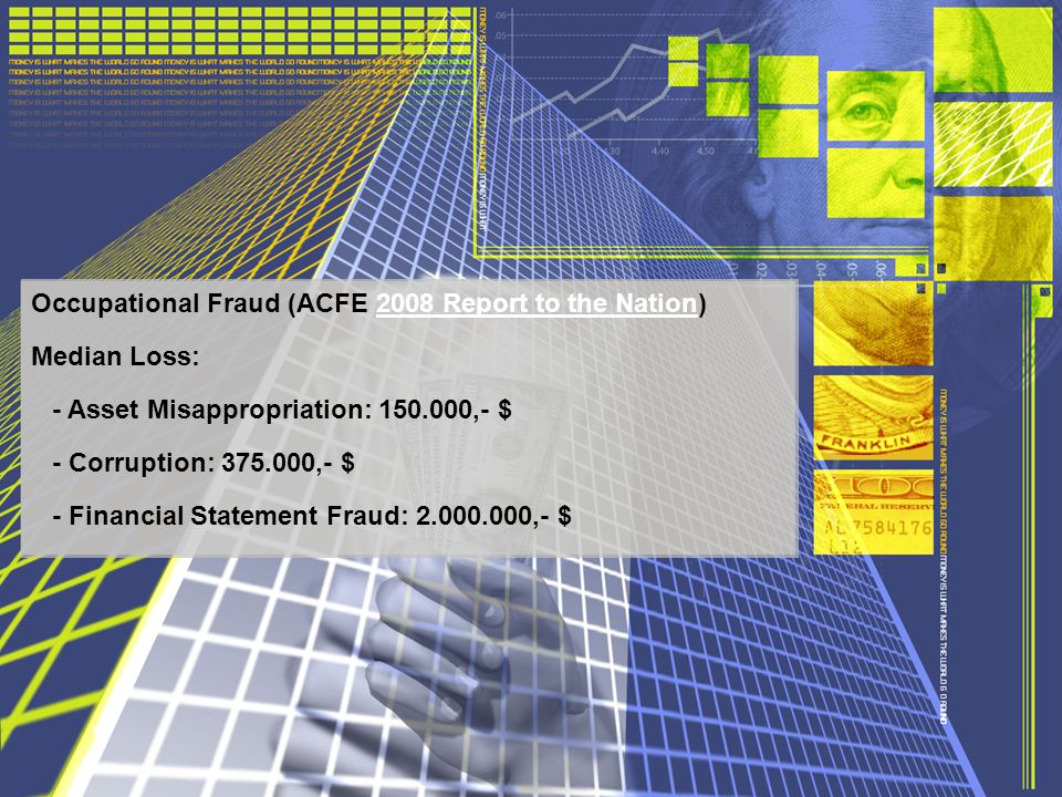 Occupational Fraud (ACFE 2008 Report to the Nation)2008 Report to the Nation Median Loss: - Asset Misappropriation: ,- $ - Corruption: ,- $ - Financial Statement Fraud: ,- $