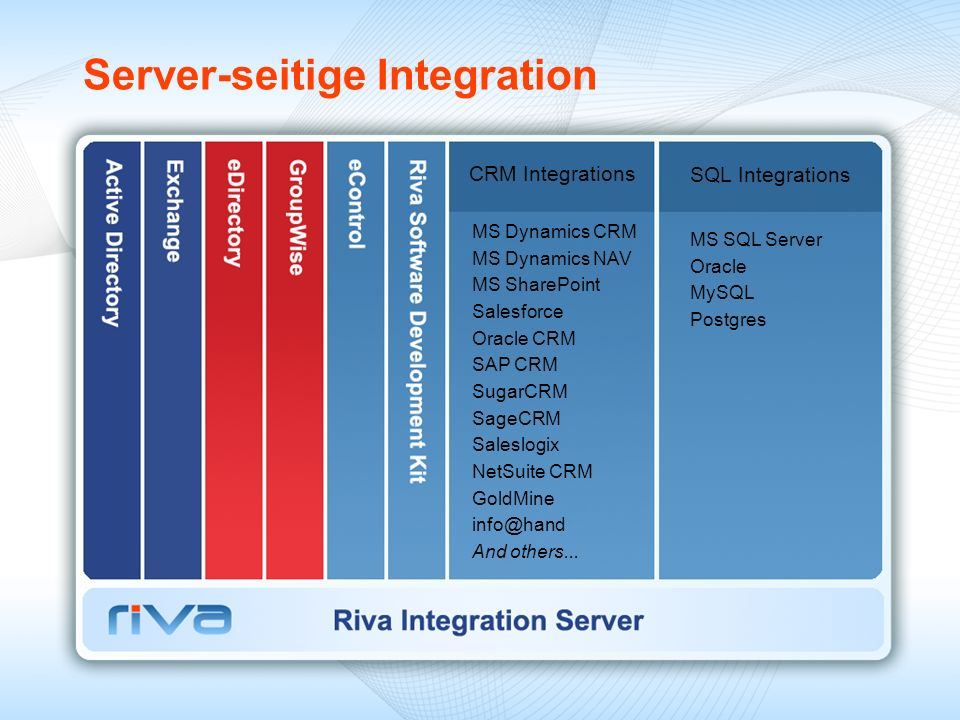 Server-seitige Integration CRM Integrations SQL Integrations MS Dynamics CRM MS Dynamics NAV MS SharePoint Salesforce Oracle CRM SAP CRM SugarCRM SageCRM Saleslogix NetSuite CRM GoldMine And others...