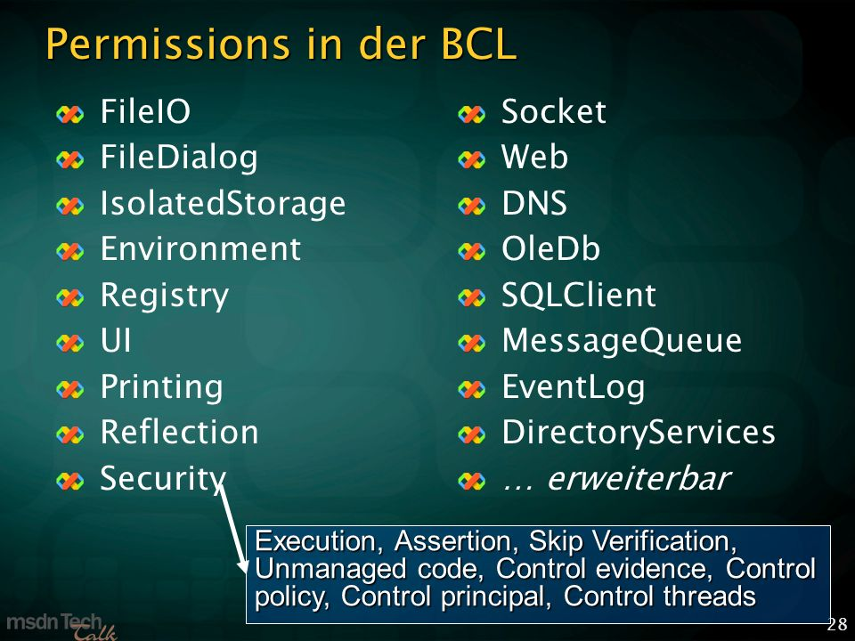 28 Permissions in der BCL FileIO FileDialog IsolatedStorage Environment Registry UI Printing Reflection Security Socket Web DNS OleDb SQLClient MessageQueue EventLog DirectoryServices … erweiterbar Execution, Assertion, Skip Verification, Unmanaged code, Control evidence, Control policy, Control principal, Control threads