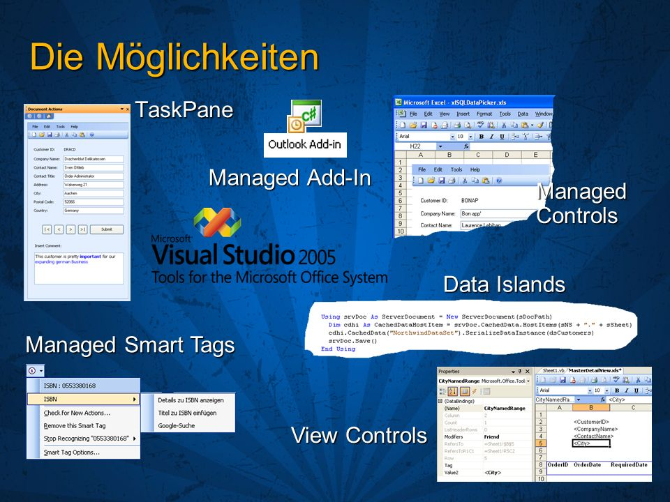 Die Möglichkeiten TaskPane Managed Controls View Controls Managed Smart Tags Managed Add-In Data Islands