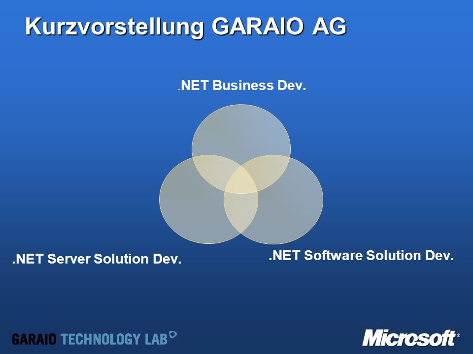 Kurzvorstellung GARAIO AG.NET Business Dev..NET Software Solution Dev..NET Server Solution Dev.
