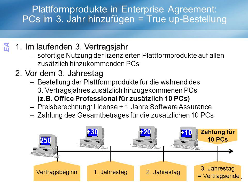 Plattformprodukte in Enterprise Agreement: PCs im 3.