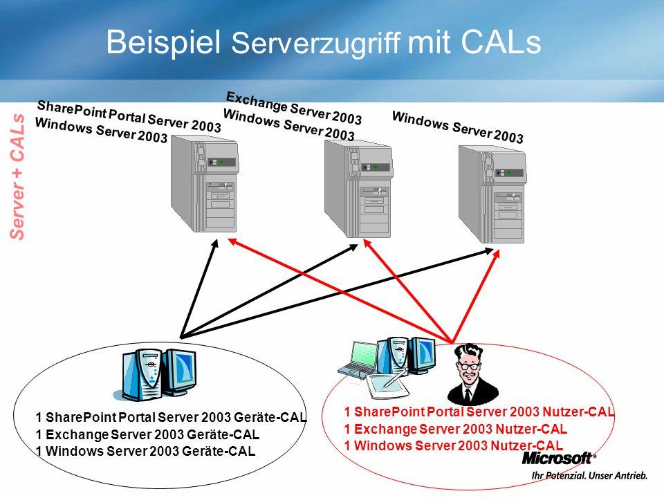 Lizenzierung der Microsoft Serverprodukte In diesem Kapitel finden ...