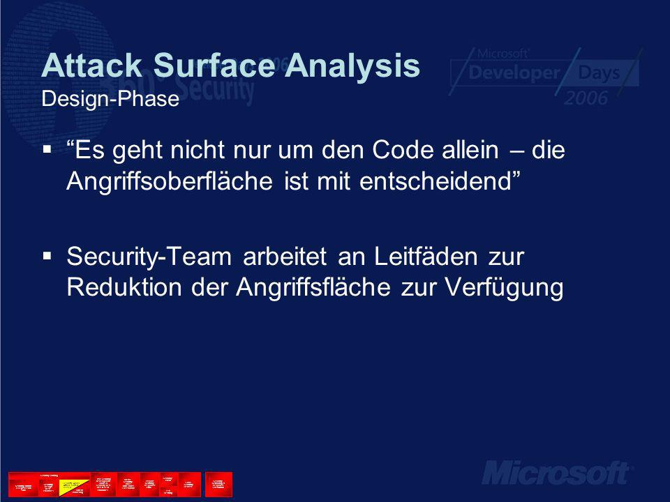 Attack Surface Analysis Design-Phase Es geht nicht nur um den Code allein – die Angriffsoberfläche ist mit entscheidend Security-Team arbeitet an Leitfäden zur Reduktion der Angriffsfläche zur Verfügung Security Training Security Kickoff & Register with SWI Security Design Best Practices Security Arch & Attack Surface Review Use Security Development Tools & Security Best Dev & Test Practices Create Security Docs and Tools For Product Prepare Security Response Plan Security Push Pen Testing Final Security Review Security Servicing & Response Execution Threat Modeling