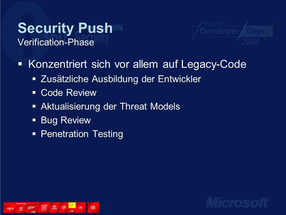 Security Push Verification-Phase Konzentriert sich vor allem auf Legacy-Code Zusätzliche Ausbildung der Entwickler Code Review Aktualisierung der Threat Models Bug Review Penetration Testing Security Training Security Kickoff & Register with SWI Security Design Best Practices Security Arch & Attack Surface Review Use Security Development Tools & Security Best Dev & Test Practices Create Security Docs and Tools For Product Prepare Security Response Plan Security Push Pen Testing Final Security Review Security Servicing & Response Execution Threat Modeling