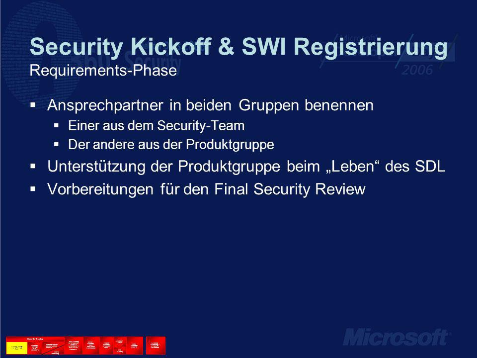 Security Kickoff & SWI Registrierung Requirements-Phase Ansprechpartner in beiden Gruppen benennen Einer aus dem Security-Team Der andere aus der Produktgruppe Unterstützung der Produktgruppe beim Leben des SDL Vorbereitungen für den Final Security Review Security Training Security Kickoff & Register with SWI Security Design Best Practices Security Arch & Attack Surface Review Use Security Development Tools & Security Best Dev & Test Practices Create Security Docs and Tools For Product Prepare Security Response Plan Security Push Pen Testing Final Security Review Security Servicing & Response Execution Threat Modeling