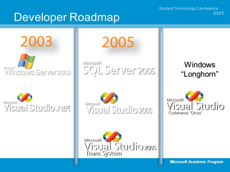Microsoft Academic Program Student Technology Conference 2005 Developer Roadmap WindowsLonghorn