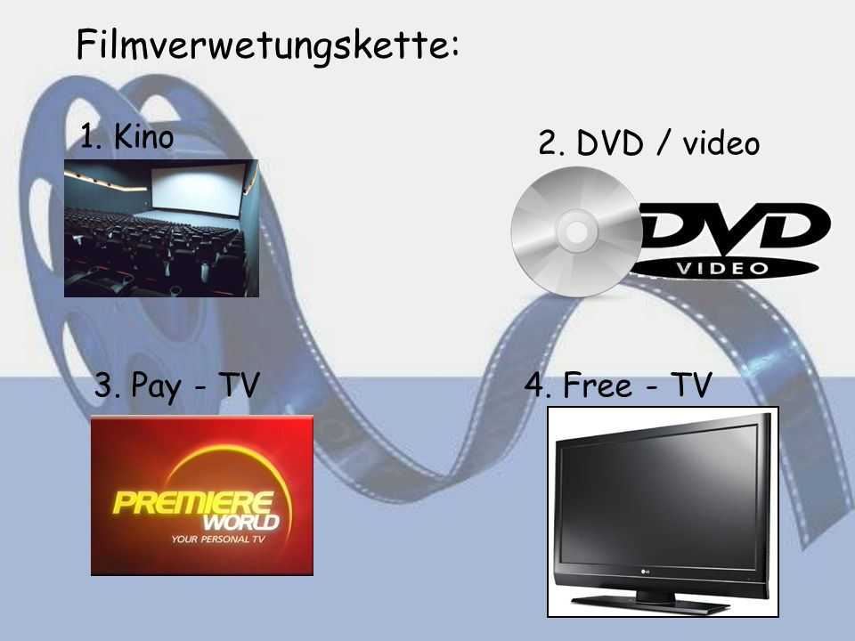 Filmverwetungskette: 1. Kino 2. DVD / video 3. Pay - TV4. Free - TV