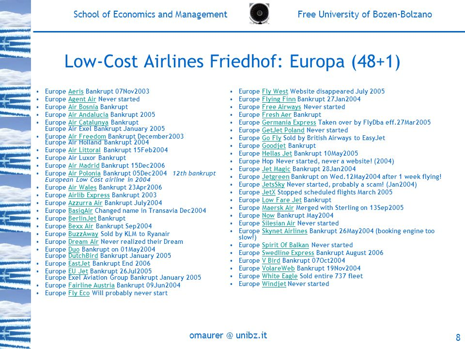 School of Economics and Management Free University of Bozen-Bolzano unibz.it 8 Low-Cost Airlines Friedhof: Europa (48+1) Europe Aeris Bankrupt 07Nov2003Aeris Europe Agent Air Never startedAgent Air Europe Air Bosnia BankruptAir Bosnia Europe Air Andalucia Bankrupt 2005Air Andalucia Europe Air Catalunya Bankrupt Europe Air Exel Bankrupt January 2005Air Catalunya Europe Air Freedom Bankrupt December2003 Europe Air Holland Bankrupt 2004Air Freedom Europe Air Littoral Bankrupt 15Feb2004Air Littoral Europe Air Luxor Bankrupt Europe Air Madrid Bankrupt 15Dec2006Air Madrid Europe Air Polonia Bankrupt 05Dec th bankrupt European Low Cost airline in 2004Air Polonia Europe Air Wales Bankrupt 23Apr2006Air Wales Europe Airlib Express Bankrupt 2003Airlib Express Europe Azzurra Air Bankrupt July2004Azzurra Air Europe BasiqAir Changed name in Transavia Dec2004BasiqAir Europe BerlinJet BankruptBerlinJet Europe Bexx Air Bankrupt Sep2004Bexx Air Europe BuzzAway Sold by KLM to RyanairBuzzAway Europe Dream Air Never realized their DreamDream Air Europe Duo Bankrupt on 01May2004 Europe DutchBird Bankrupt January 2005DuoDutchBird Europe EastJet Bankrupt End 2006EastJet Europe EU Jet Bankrupt 26Jul2005 Europe Exel Aviation Group Bankrupt January 2005EU Jet Europe Fairline Austria Bankrupt 09Jun2004Fairline Austria Europe Fly Eco Will probably never startFly Eco Europe Fly West Website disappeared July 2005Fly West Europe Flying Finn Bankrupt 27Jan2004Flying Finn Europe Free Airways Never startedFree Airways Europe Fresh Aer BankruptFresh Aer Europe Germania Express Taken over by FlyDba eff.27Mar2005Germania Express Europe GetJet Poland Never startedGetJet Poland Europe Go Fly Sold by British Airways to EasyJetGo Fly Europe Goodjet BankruptGoodjet Europe Hellas Jet Bankrupt 10May2005Hellas Jet Europe Hop Never started, never a website.