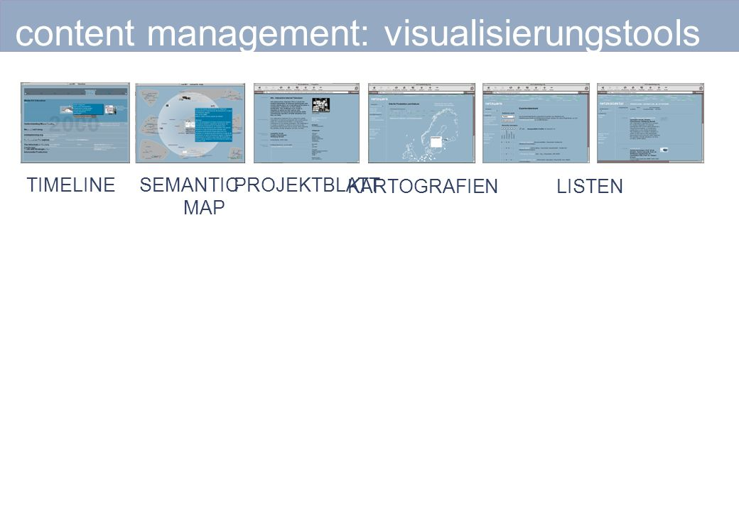 content management: visualisierungstools SEMANTIC MAP LISTENKARTOGRAFIEN PROJEKTBLATT TIMELINE