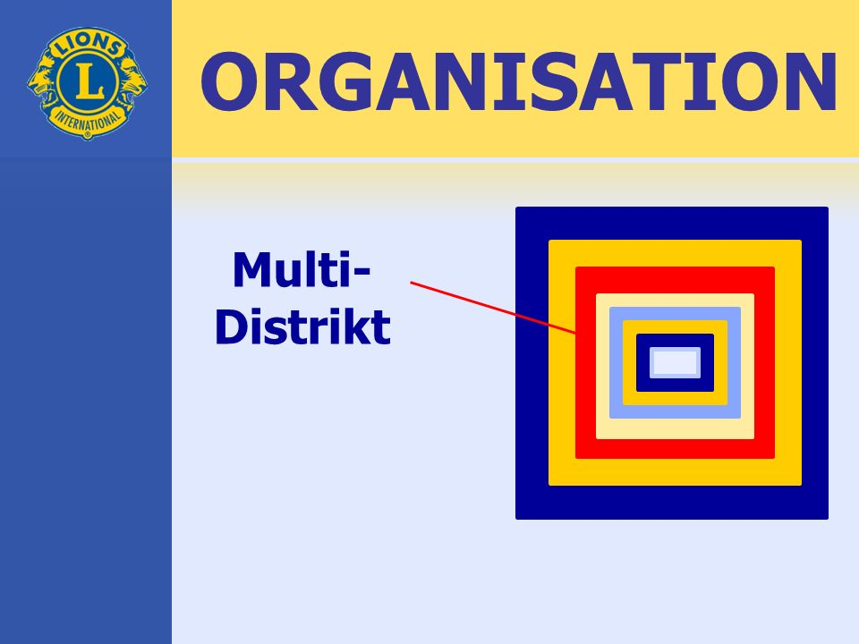 ORGANISATION Multi- Distrikt