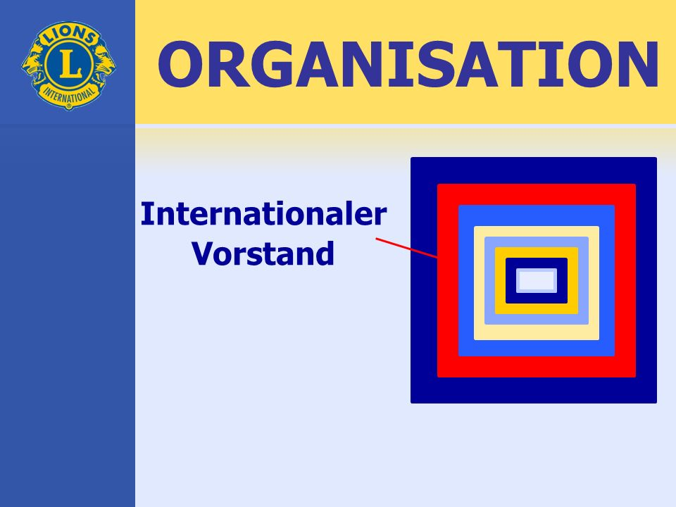 ORGANISATION Internationaler Vorstand