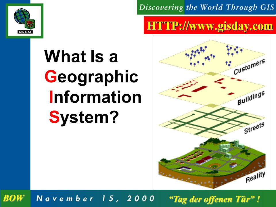 Goal of GIS Day ZIEL Educate 3 Million Children and/or Adults About How Geography and GIS Makes a Difference in Their Lives GIS Is a Technology Through Which Geography Is Learned, Communicated and Analyzed Tag der offenen Tür .