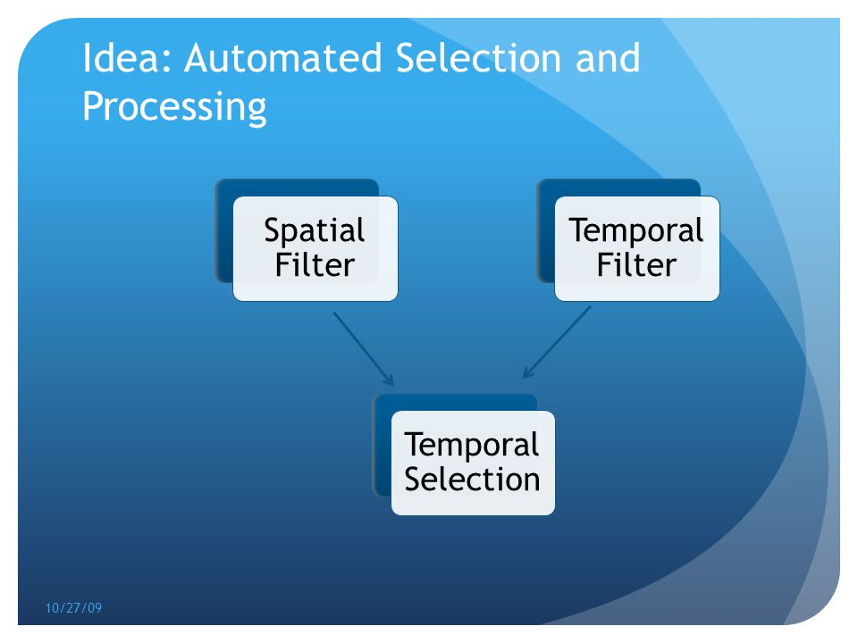 Idea: Automated Selection and Processing Spatial Filter Temporal Filter Temporal Selection 10/27/09