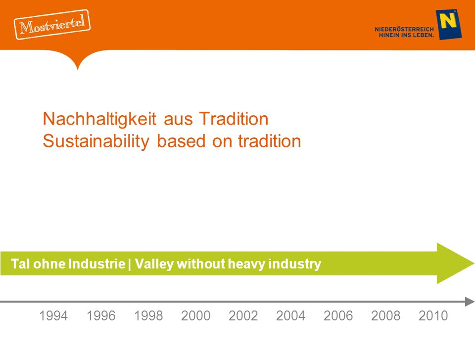 Nachhaltigkeit aus Tradition Sustainability based on tradition Tal ohne Industrie | Valley without heavy industry