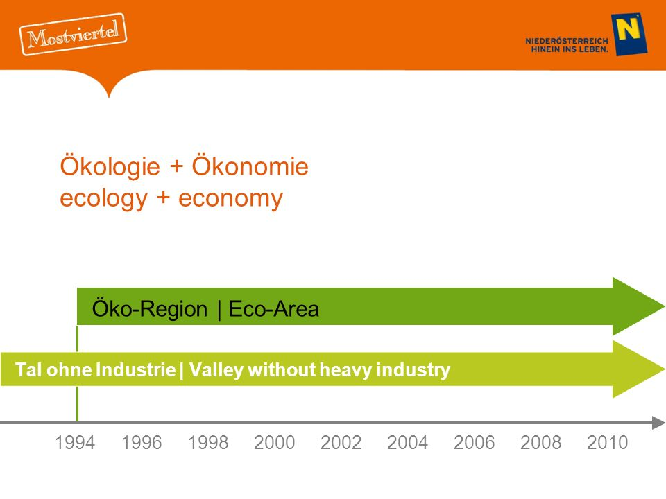 Ökologie + Ökonomie ecology + economy Tal ohne Industrie | Valley without heavy industry Öko-Region | Eco-Area