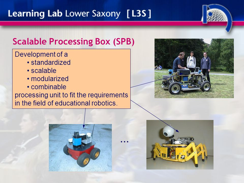 Scalable Processing Box (SPB) Development of a standardized scalable modularized combinable processing unit to fit the requirements in the field of educational robotics....