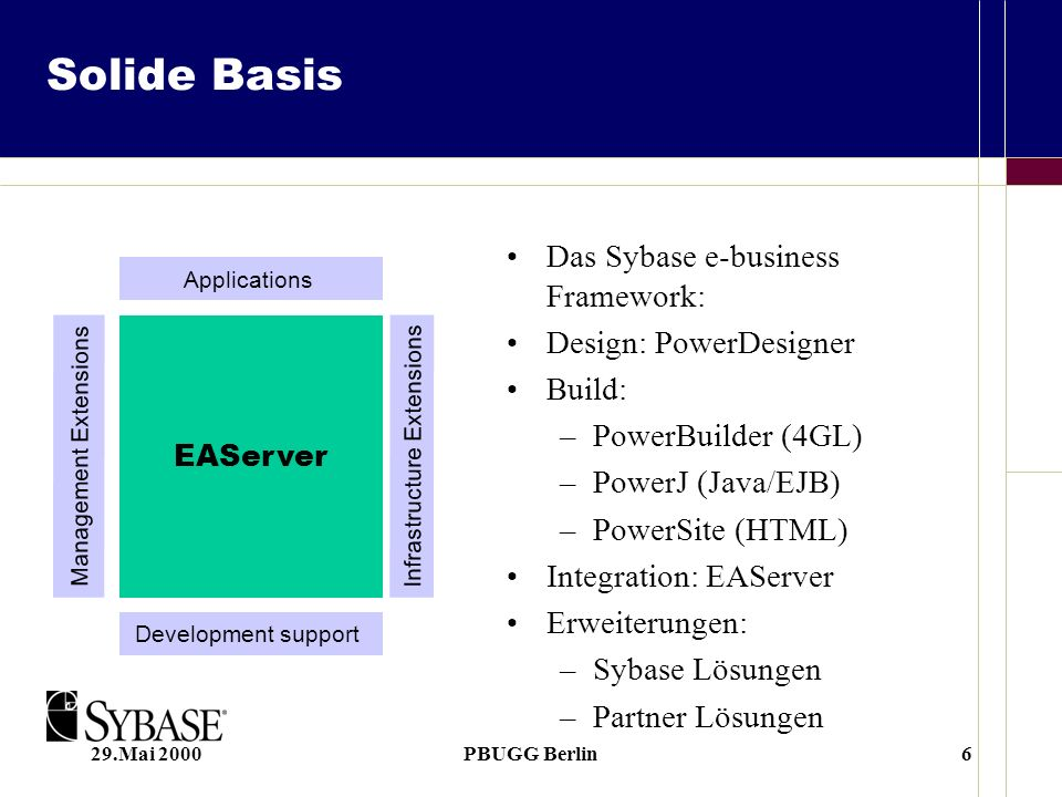 29.Mai 2000PBUGG Berlin6 EAServer Infrastructure Extensions Applications Management Extensions Development support Solide Basis Das Sybase e-business Framework: Design: PowerDesigner Build: –PowerBuilder (4GL) –PowerJ (Java/EJB) –PowerSite (HTML) Integration: EAServer Erweiterungen: –Sybase Lösungen –Partner Lösungen
