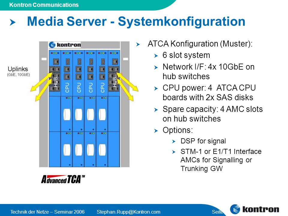Presentation Title Kontron Communications Technik der Netze – Seminar Seite 24 Media Server - Systemkonfiguration ATCA Konfiguration (Muster): 6 slot system Network I/F: 4x 10GbE on hub switches CPU power: 4 ATCA CPU boards with 2x SAS disks Spare capacity: 4 AMC slots on hub switches Options: DSP for signal STM-1 or E1/T1 Interface AMCs for Signalling or Trunking GW