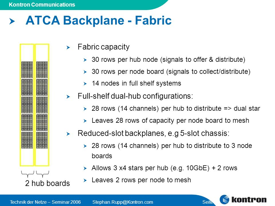 Presentation Title Kontron Communications Technik der Netze – Seminar Seite 34 ATCA Backplane - Fabric 2 hub boards Fabric capacity 30 rows per hub node (signals to offer & distribute) 30 rows per node board (signals to collect/distribute) 14 nodes in full shelf systems Full-shelf dual-hub configurations: 28 rows (14 channels) per hub to distribute => dual star Leaves 28 rows of capacity per node board to mesh Reduced-slot backplanes, e.g 5-slot chassis: 28 rows (14 channels) per hub to distribute to 3 node boards Allows 3 x4 stars per hub (e.g.