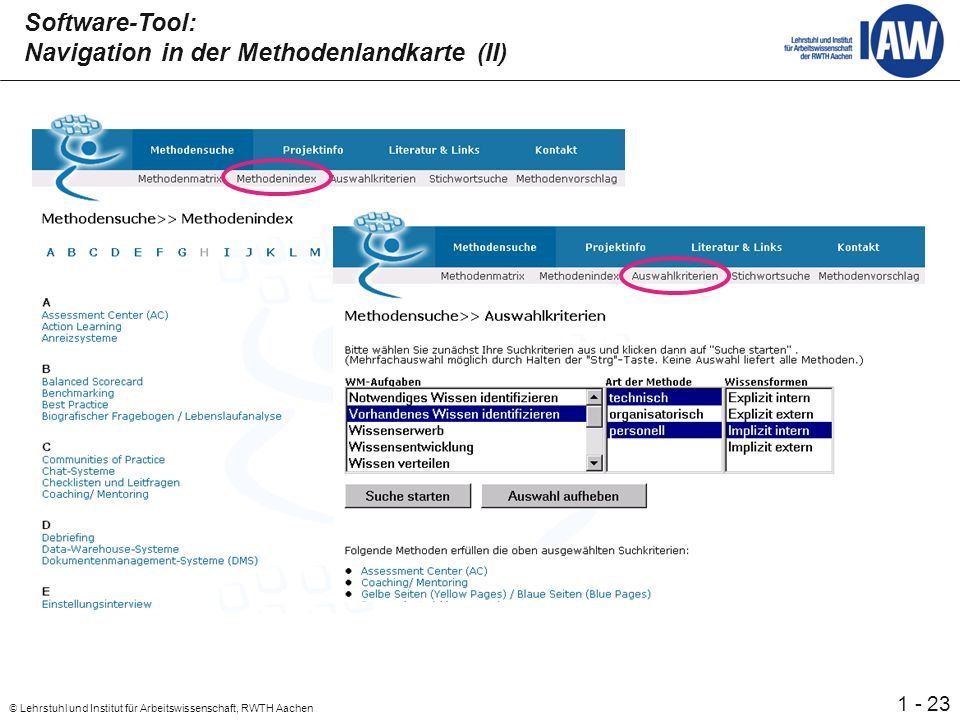 23 © Lehrstuhl und Institut für Arbeitswissenschaft, RWTH Aachen 1 - Software-Tool: Navigation in der Methodenlandkarte (II)