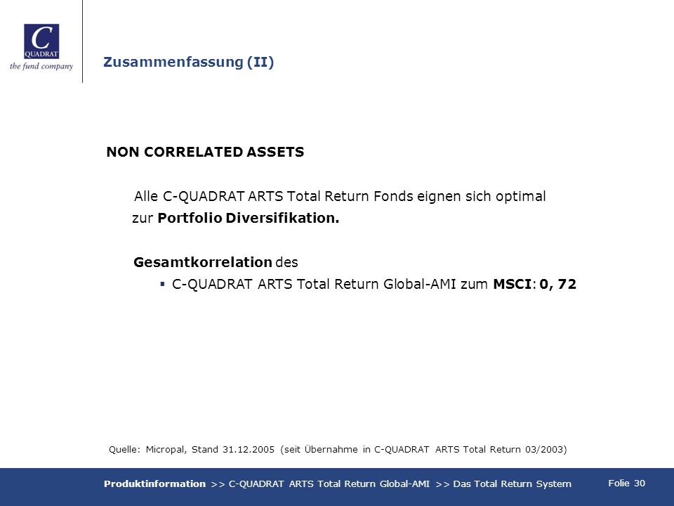 Folie 30 Zusammenfassung (II) NON CORRELATED ASSETS Alle C-QUADRAT ARTS Total Return Fonds eignen sich optimal zur Portfolio Diversifikation.