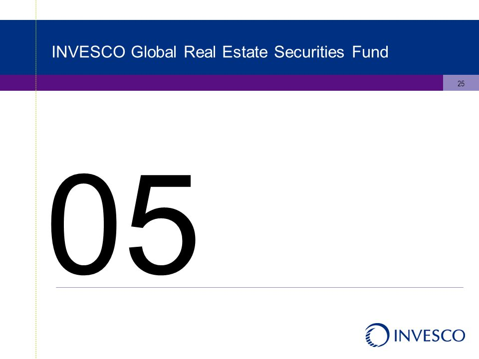 25 05 INVESCO Global Real Estate Securities Fund