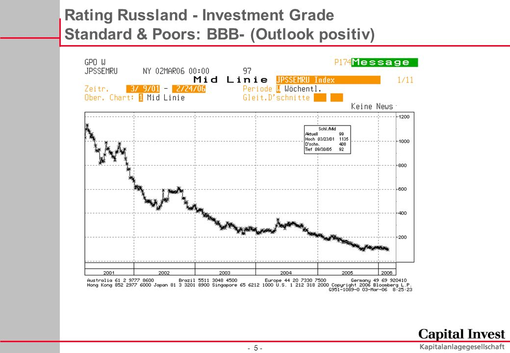 - 5 - Rating Russland - Investment Grade Standard & Poors: BBB- (Outlook positiv)