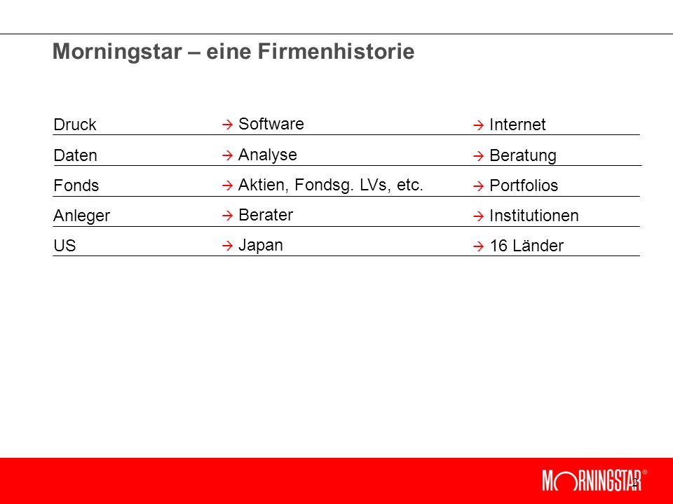 2 Morningstar – eine Firmenhistorie Druck Daten Fonds Anleger US Software Analyse Aktien, Fondsg.