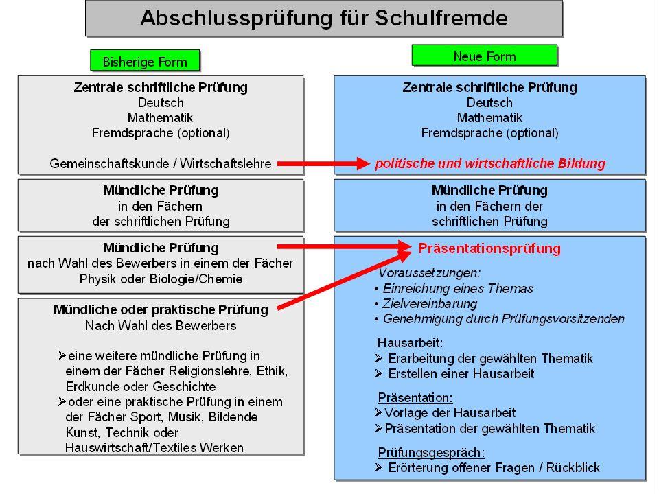 Groß Bewertungsformular Vorlage Wort Bilder - Dokumentationsvorlage ...