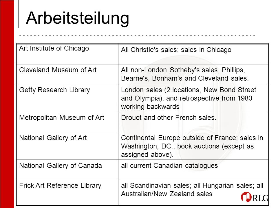 Arbeitsteilung Art Institute of Chicago All Christie s sales; sales in Chicago Cleveland Museum of ArtAll non-London Sotheby s sales, Phillips, Bearne s, Bonham s and Cleveland sales.