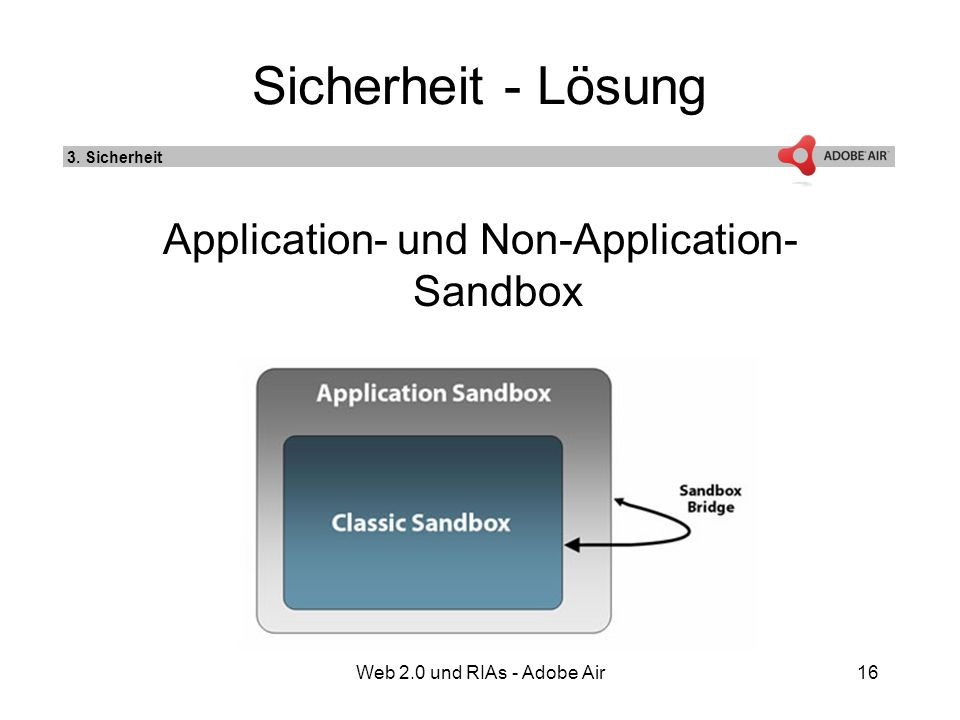 Web 2.0 und RIAs - Adobe Air16 Sicherheit - Lösung Application- und Non-Application- Sandbox 3.