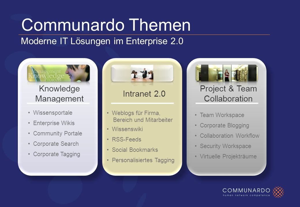 Communardo Themen Moderne IT Lösungen im Enterprise 2.0 Knowledge Management Project & Team Collaboration Intranet 2.0 Wissensportale Enterprise Wikis Community Portale Corporate Search Corporate Tagging Team Workspace Corporate Blogging Collaboration Workflow Security Workspace Virtuelle Projekträume Weblogs für Firma, Bereich und Mitarbeiter Wissenswiki RSS-Feeds Social Bookmarks Personalisiertes Tagging