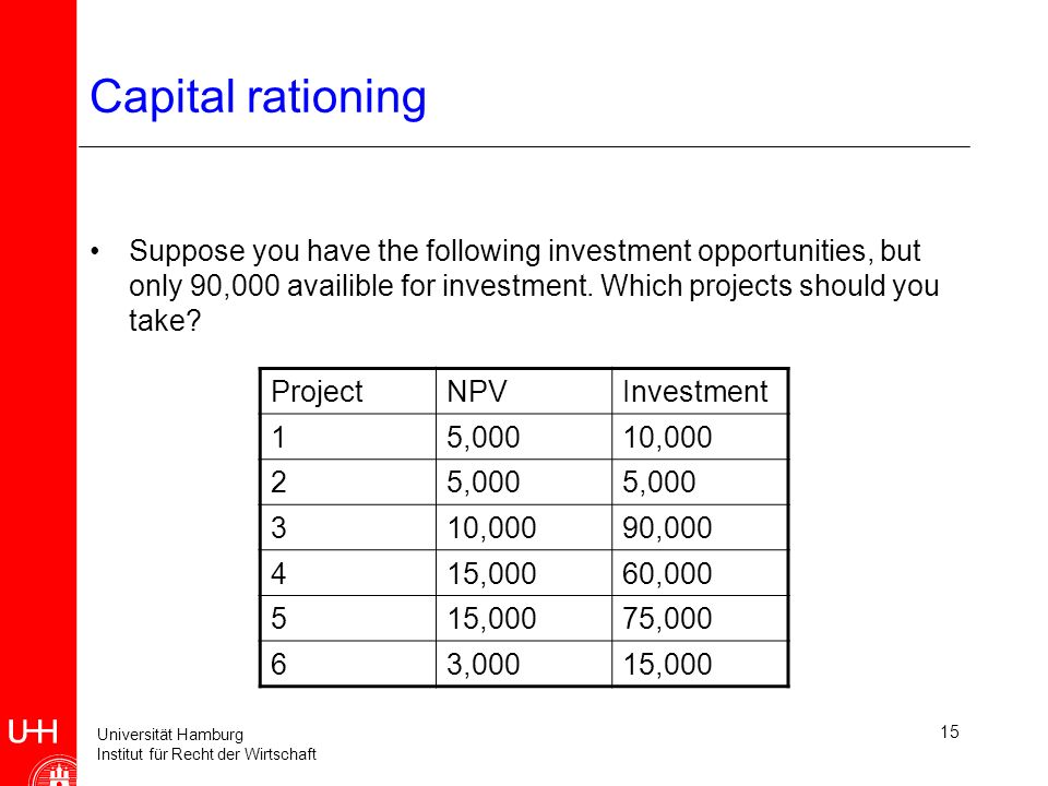 Universität Hamburg Institut für Recht der Wirtschaft 15 Capital rationing Suppose you have the following investment opportunities, but only 90,000 availible for investment.