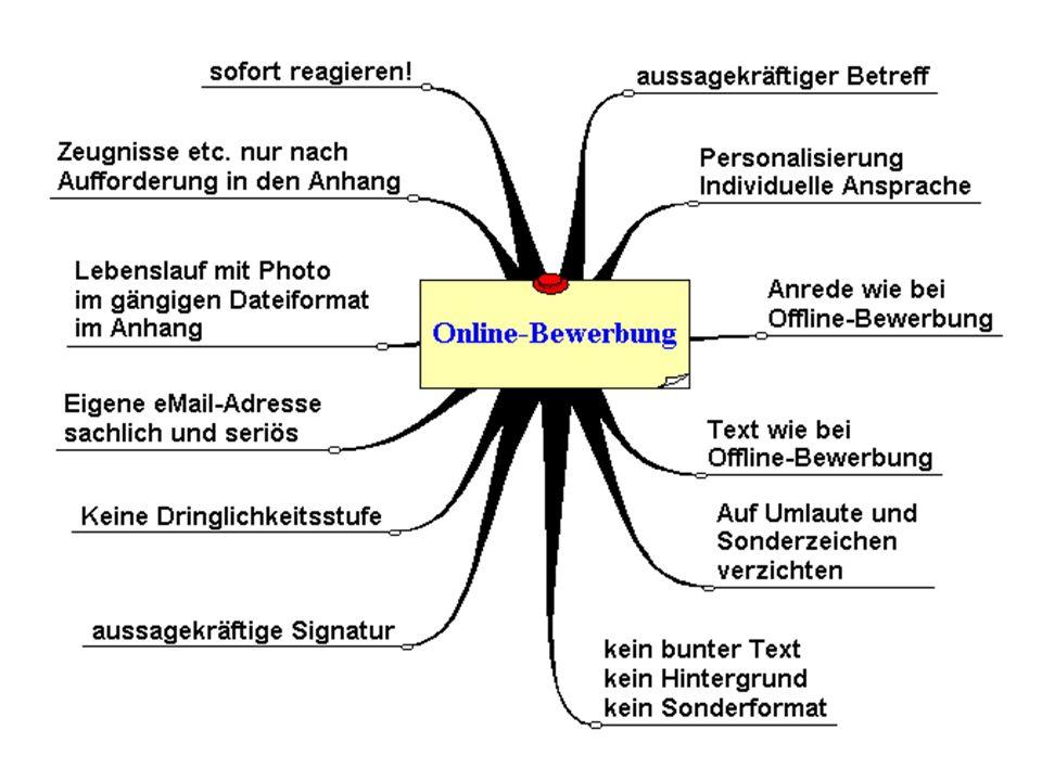 herunterladen ppt bewerbungsgesprch vorstellungsgesprch - Vorstellungsgesprach Schwachen Beispiele