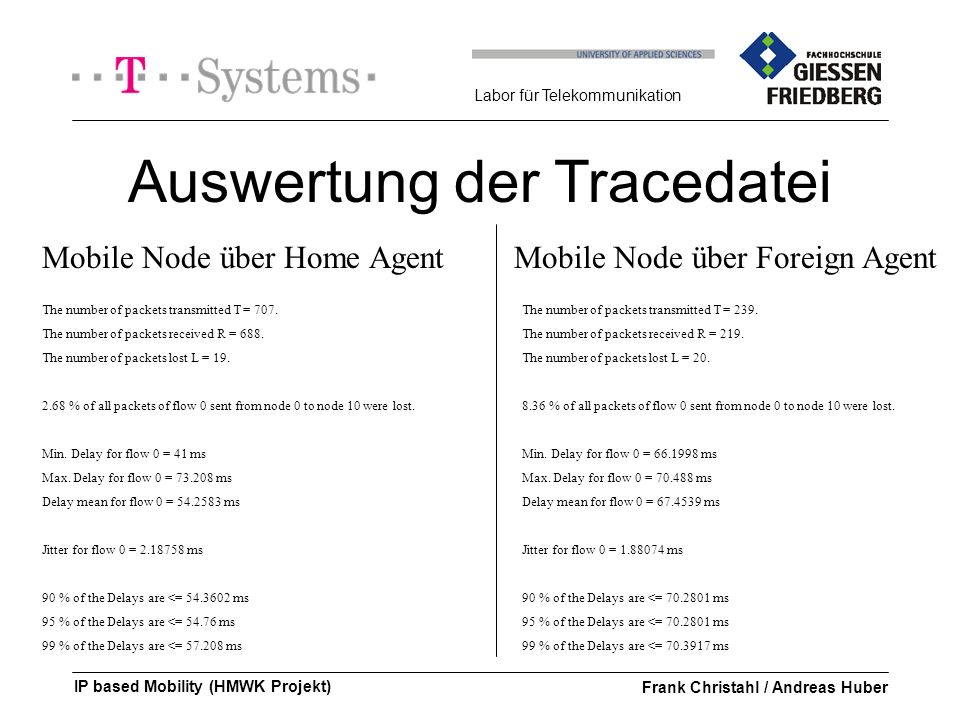Labor für Telekommunikation IP based Mobility (HMWK Projekt)Frank Christahl / Andreas Huber Auswertung der Tracedatei The number of packets transmitted T = 707.