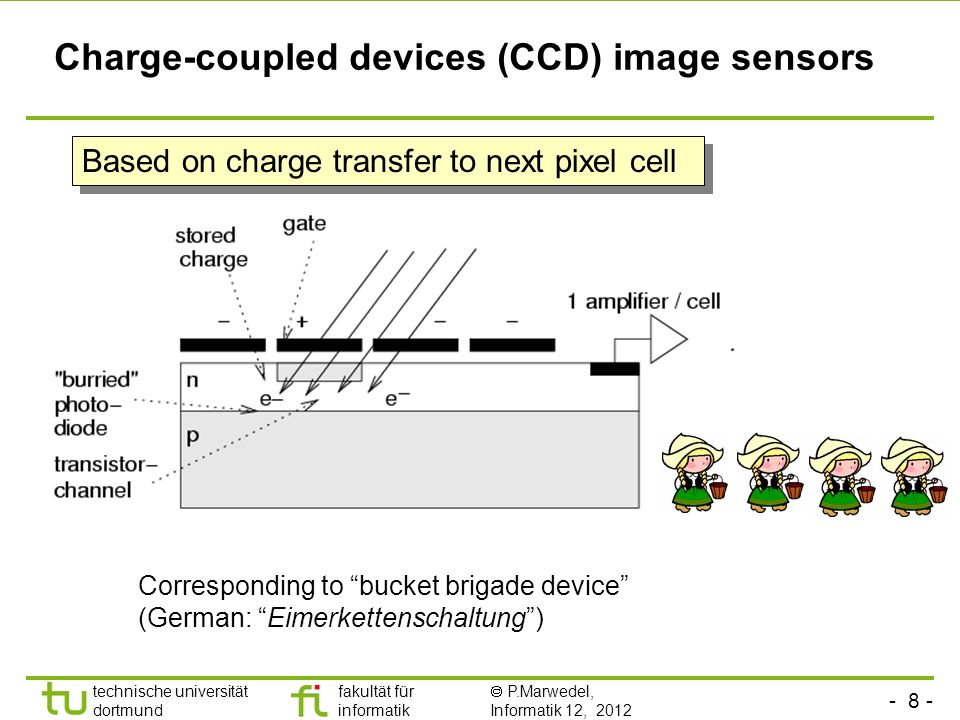 - 8 - technische universität dortmund fakultät für informatik P.Marwedel, Informatik 12, 2012 TU Dortmund Charge-coupled devices (CCD) image sensors Based on charge transfer to next pixel cell Corresponding to bucket brigade device (German: Eimerkettenschaltung)
