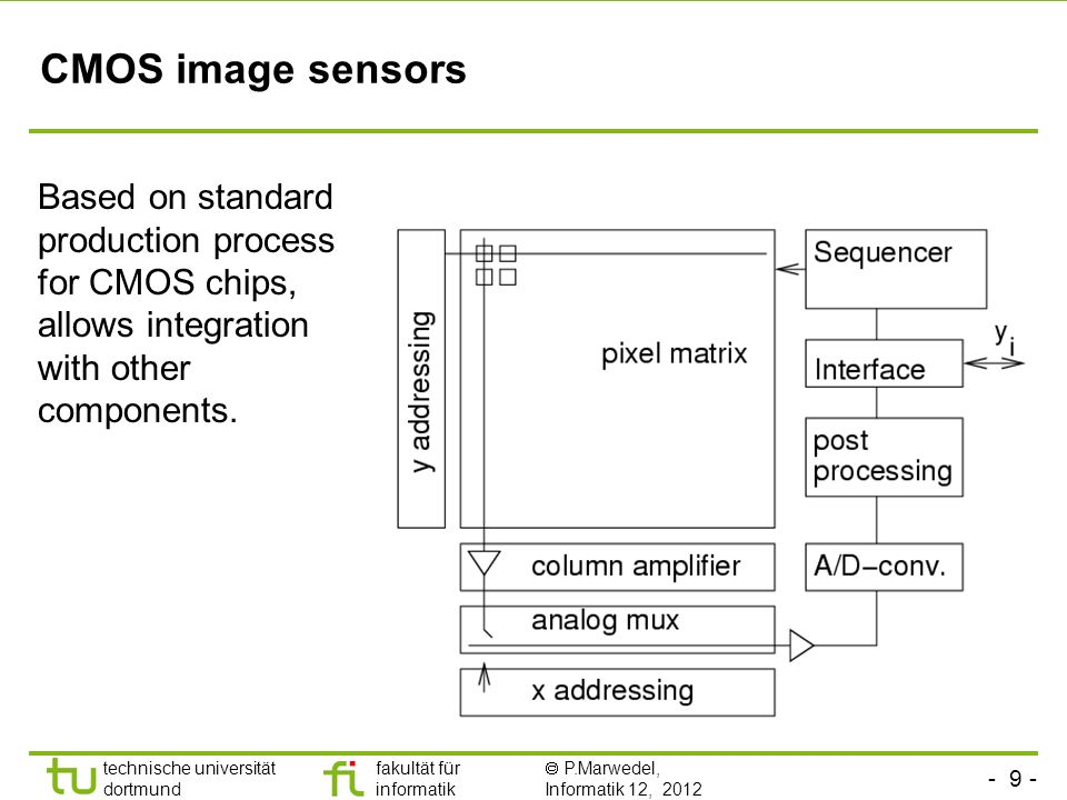 - 9 - technische universität dortmund fakultät für informatik P.Marwedel, Informatik 12, 2012 TU Dortmund CMOS image sensors Based on standard production process for CMOS chips, allows integration with other components.