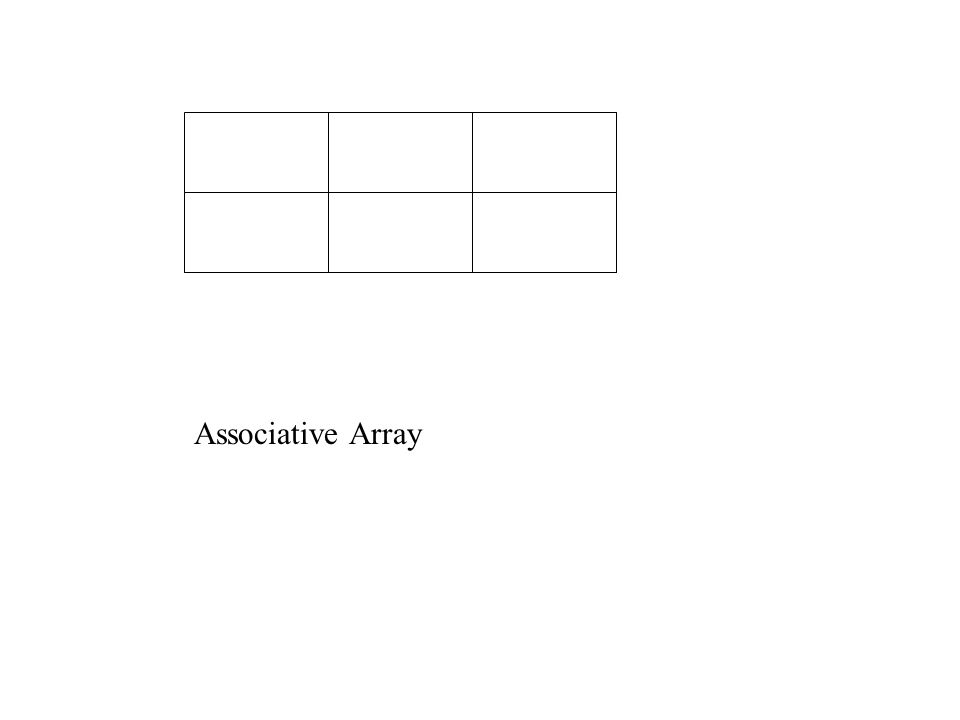 Associative Array