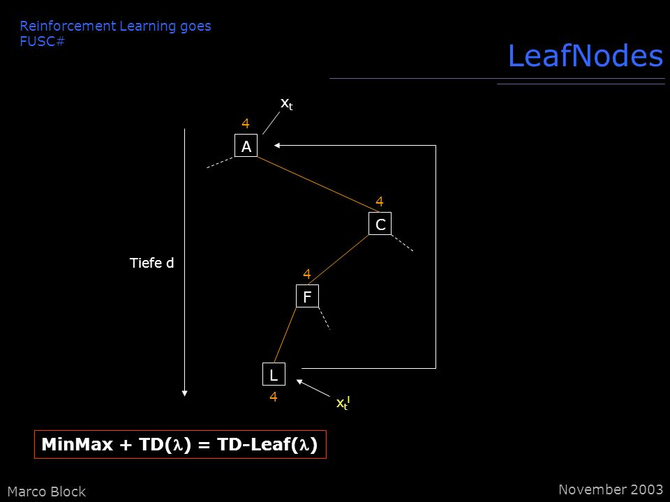 Marco Block LeafNodes A 4 C 4 F 4 L 4 Tiefe d xtlxtl xtxt MinMax + TD() = TD-Leaf() Reinforcement Learning goes FUSC# November 2003