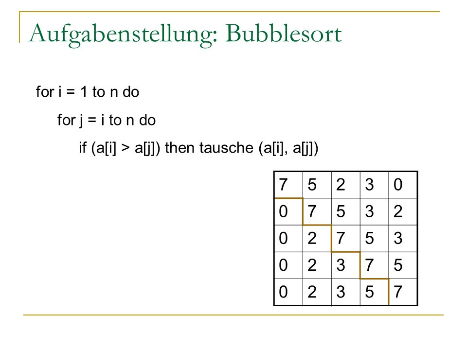 Aufgabenstellung: Bubblesort for i = 1 to n do for j = i to n do if (a[i] > a[j]) then tausche (a[i], a[j])