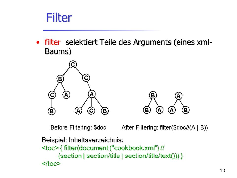18 Filter filter selektiert Teile des Arguments (eines xml- Baums)filter selektiert Teile des Arguments (eines xml- Baums) Beispiel: Inhaltsverzeichnis: { filter(document ( cookbook.xml ) // (section | section/title | section/title/text())) } { filter(document ( cookbook.xml ) // (section | section/title | section/title/text())) }