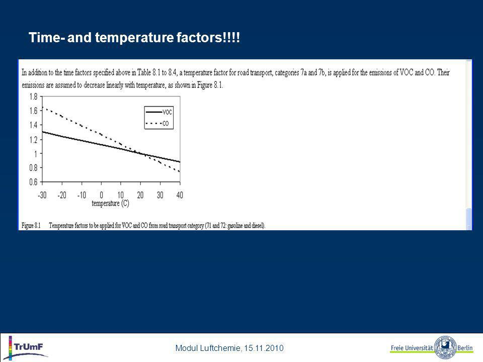 Modul Luftchemie, Time- and temperature factors!!!!