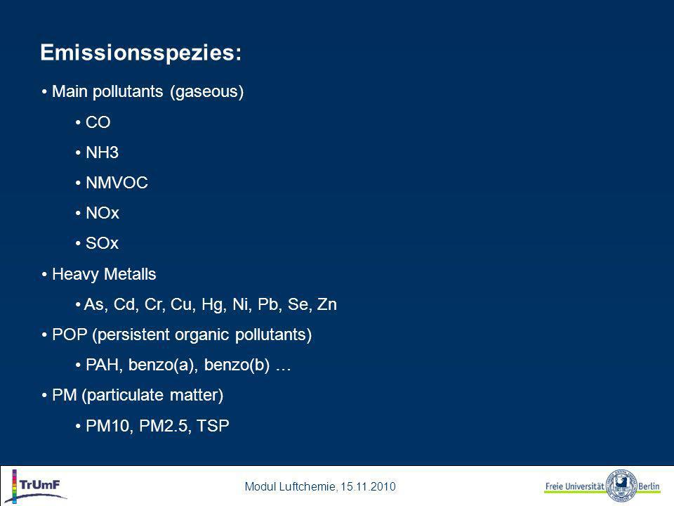 Modul Luftchemie, Emissionsspezies: Main pollutants (gaseous) CO NH3 NMVOC NOx SOx Heavy Metalls As, Cd, Cr, Cu, Hg, Ni, Pb, Se, Zn POP (persistent organic pollutants) PAH, benzo(a), benzo(b) … PM (particulate matter) PM10, PM2.5, TSP