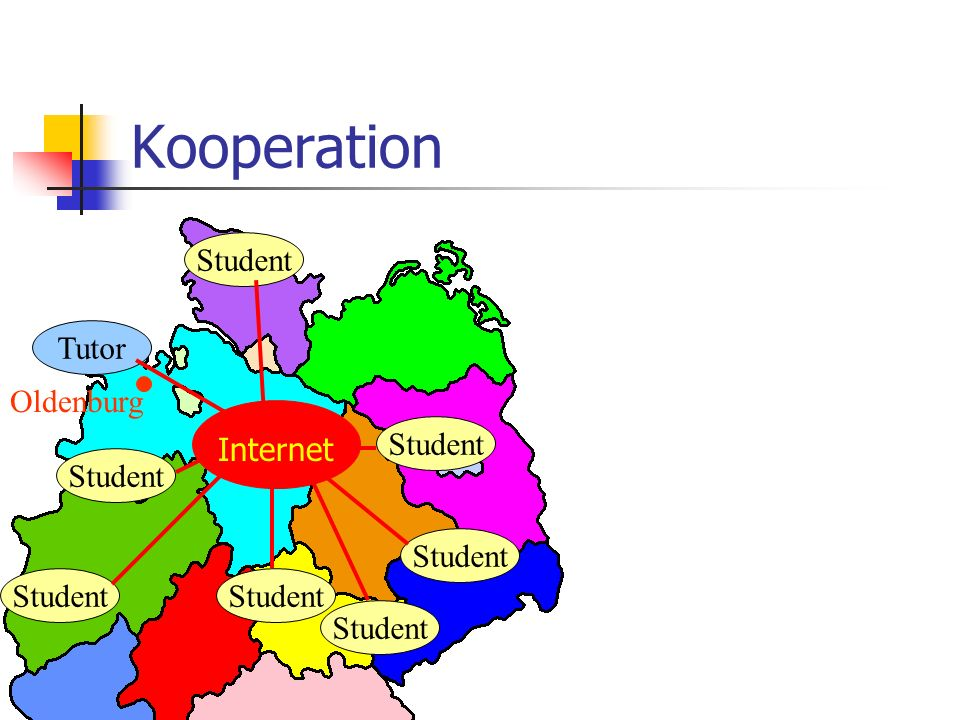 Kooperation Oldenburg Student Tutor Student Internet