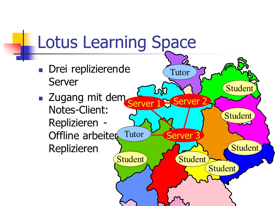 Lotus Learning Space Drei replizierende Server Zugang mit dem Notes-Client: Replizieren - Offline arbeiten- Replizieren Student Tutor Student Server 1 Server 2 Server 3 Tutor